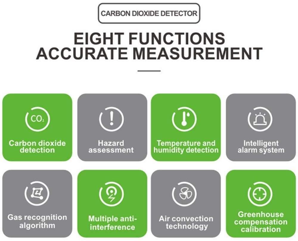 buy carbon dioxide detector online